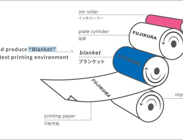 about01 en 600x460 - انواع چاپ